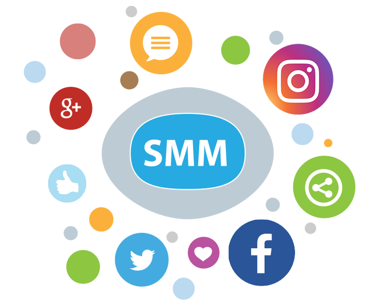 SMM – Easy Going